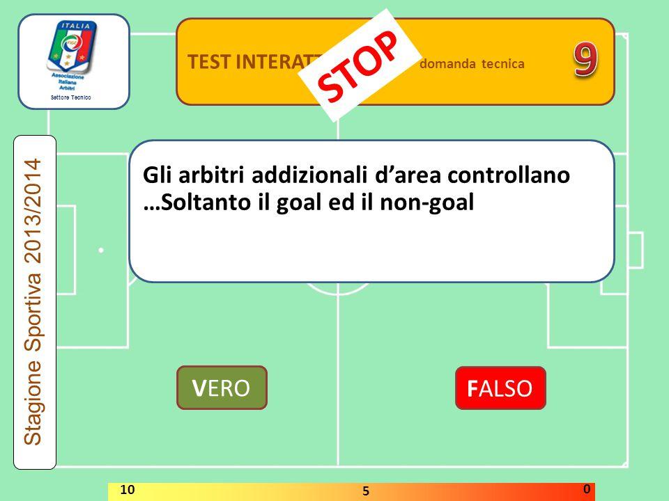 Settore Tecnico TEST INTERATTIVI domanda tecnica Gli arbitri addizionali d'area controllano …Soltanto il goal ed il non-goal VERO FALSO Stagione Sport