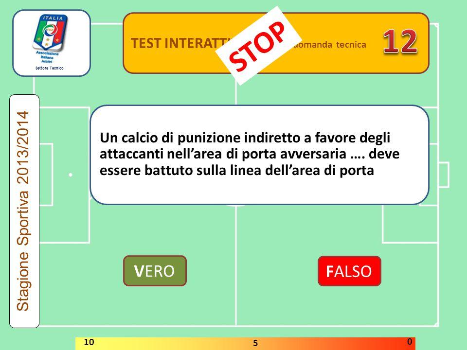 Settore Tecnico TEST INTERATTIVI domanda tecnica Un calcio di punizione indiretto a favore degli attaccanti nell'area di porta avversaria …. deve esse