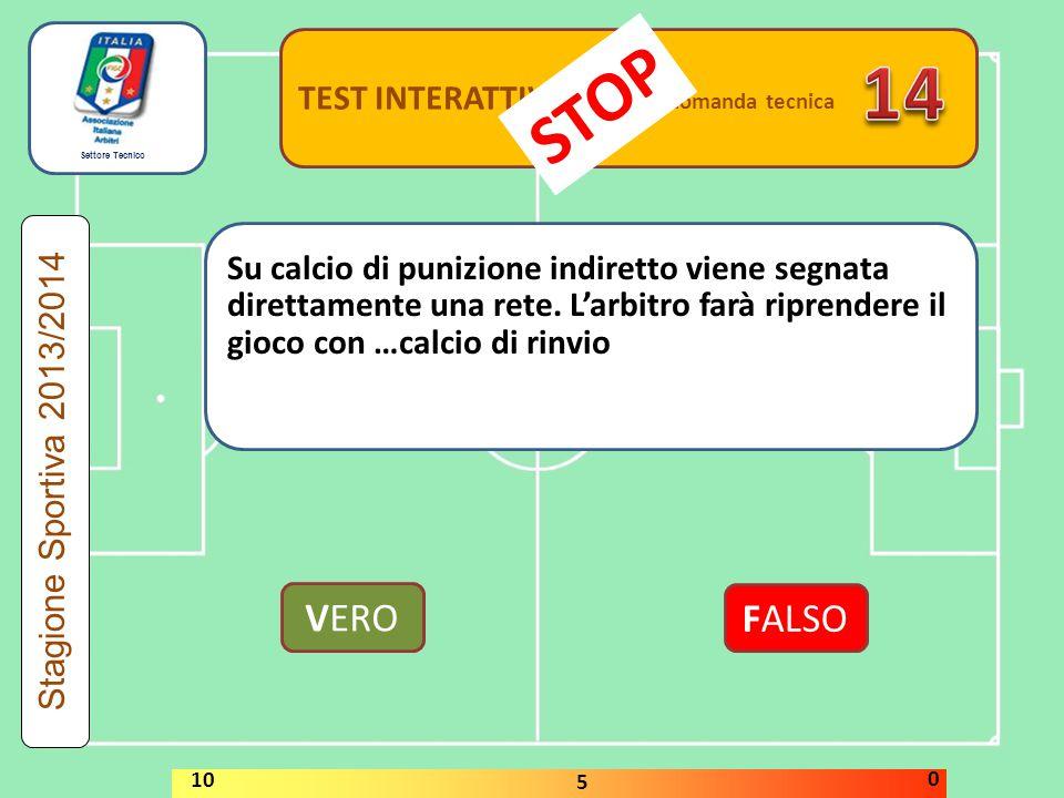 Settore Tecnico TEST INTERATTIVI domanda tecnica Su calcio di punizione indiretto viene segnata direttamente una rete. L'arbitro farà riprendere il gi