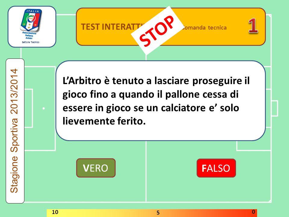 Settore Tecnico TEST INTERATTIVI domanda tecnica Un calcio di punizione indiretto a favore degli attaccanti nell'area di porta avversaria ….