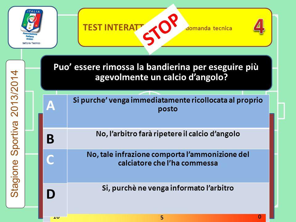 Settore Tecnico TEST TECNICI Consegnare IMMEDIATAMENTE il modulo Grazie Stagione Sportiva 2013/2014