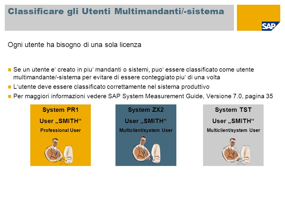 """Classificare gli Utenti Multimandanti/-sistema Ogni utente ha bisogno di una sola licenza Se un utente e' creato in piu' mandanti o sistemi, puo' essere classificato come utente multimandante/-sistema per evitare di essere conteggiato piu' di una volta L'utente deve essere classificato correttamente nel sistema produttivo Per maggiori informazioni vedere SAP System Measurement Guide, Versione 7.0, pagina 35 System PR1 User """"SMITH Professional User System ZX2 User """"SMITH Multiclient/system User System TST User """"SMITH Multiclient/system User"""