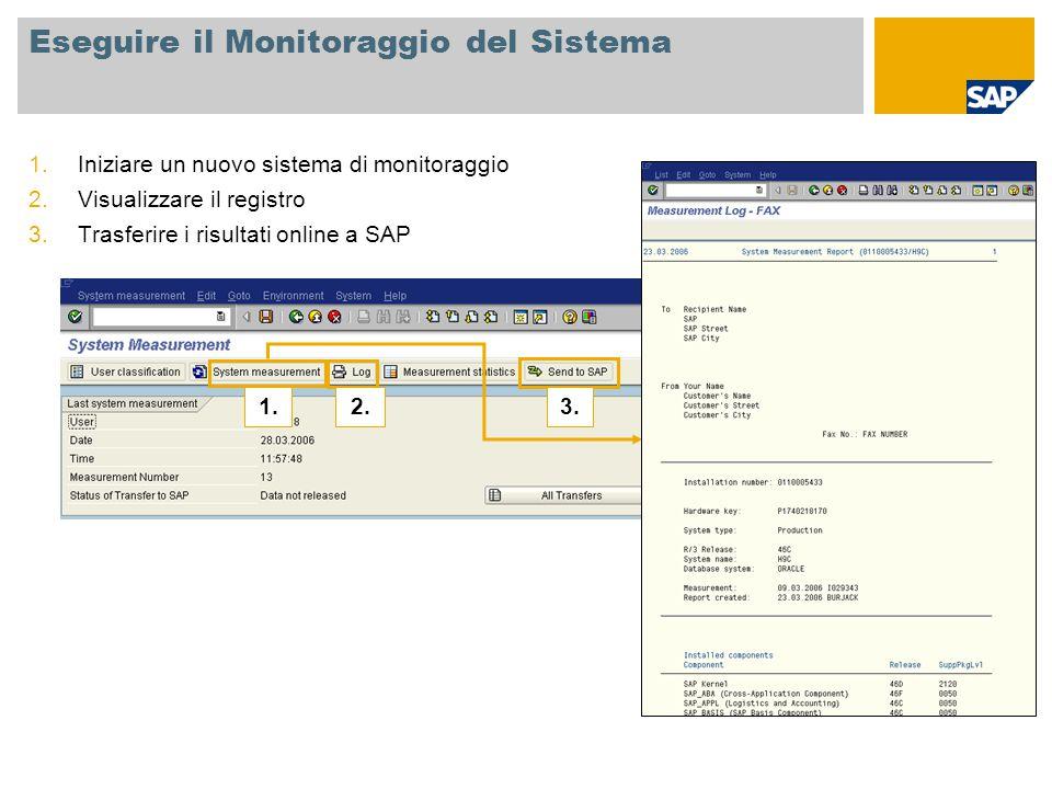 Eseguire il Monitoraggio del Sistema 1.Iniziare un nuovo sistema di monitoraggio 2.Visualizzare il registro 3.Trasferire i risultati online a SAP 1.2.3.