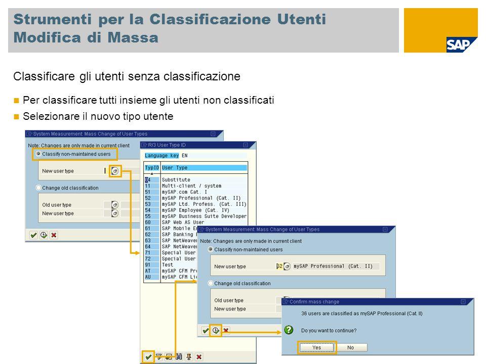 Strumenti per la Classificazione Utenti Modifica di Massa Classificare gli utenti senza classificazione Per classificare tutti insieme gli utenti non
