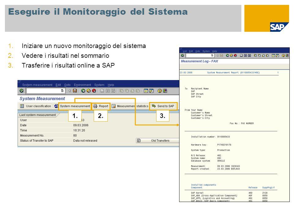 Eseguire il Monitoraggio del Sistema 1.Iniziare un nuovo monitoraggio del sistema 2.Vedere i risultati nel sommario 3.Trasferire i risultati online a
