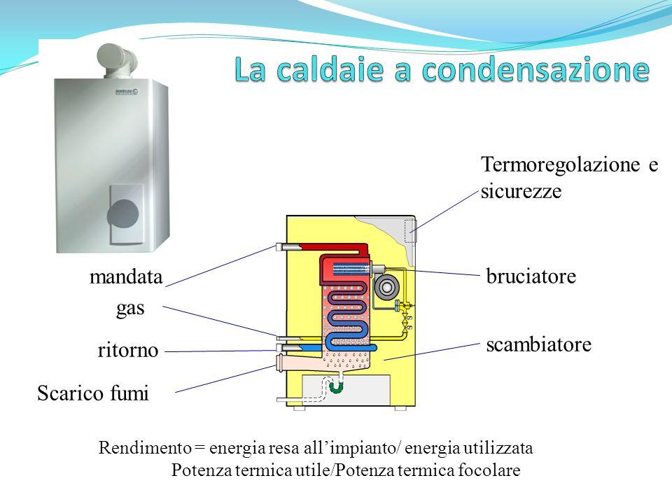 IL PRINCIPIO La caldaia a condensazione, può recuperare gran parte del calore latente dei fumi espulsi con il camino.