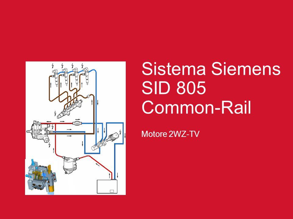 Sistema Siemens SID 805 Common-Rail Motore 2WZ-TV