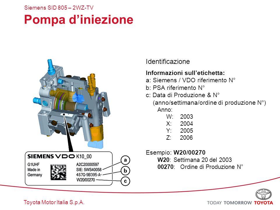 Toyota Motor Italia S.p.A. Pompa d'iniezione Siemens SID 805 – 2WZ-TV Identificazione Informazioni sull'etichetta: a: Siemens / VDO riferimento N° b: