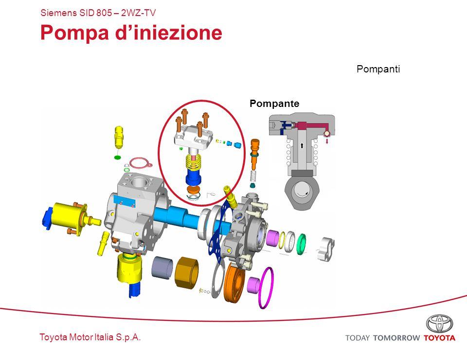 Toyota Motor Italia S.p.A. Pompa d'iniezione Pompanti Pompante Siemens SID 805 – 2WZ-TV