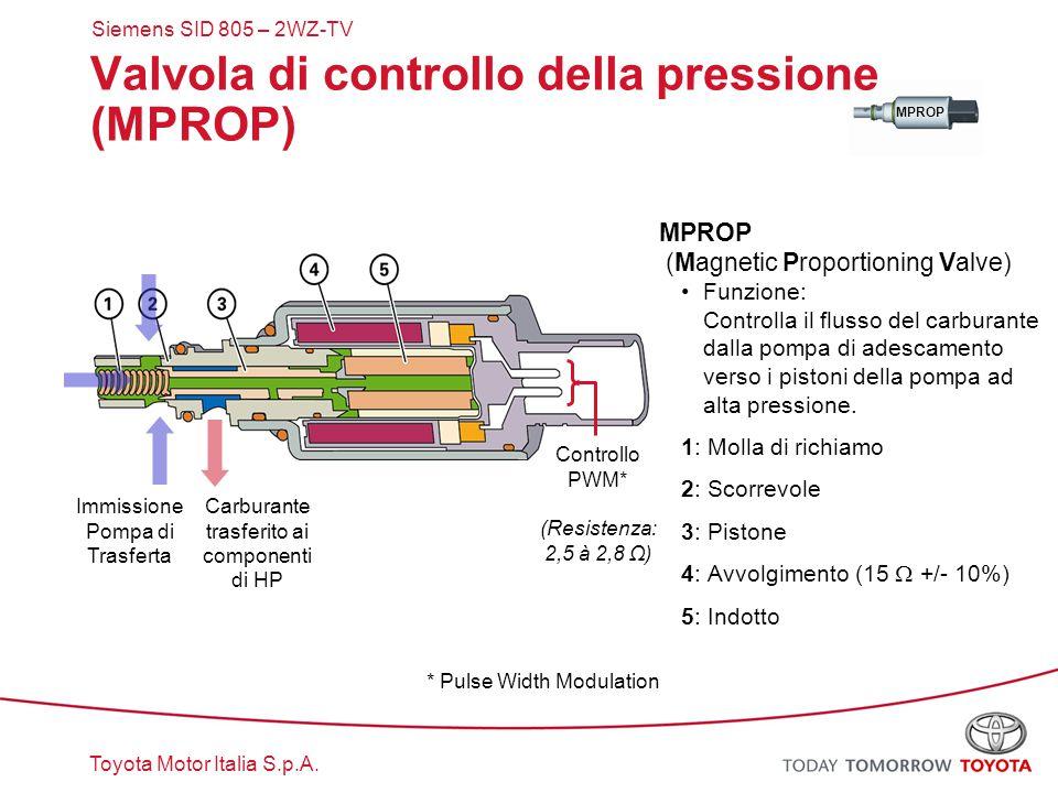 Toyota Motor Italia S.p.A. Valvola di controllo della pressione (MPROP) MPROP Siemens SID 805 – 2WZ-TV MPROP (Magnetic Proportioning Valve) Funzione: