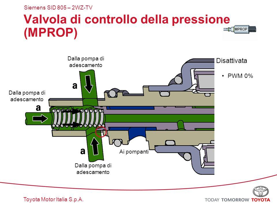Toyota Motor Italia S.p.A. Disattivata PWM 0% Dalla pompa di adescamento Ai pompanti Siemens SID 805 – 2WZ-TV Dalla pompa di adescamento MPROP Valvola