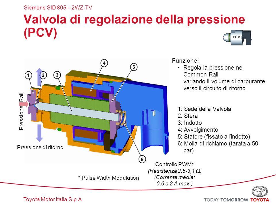 Toyota Motor Italia S.p.A. Valvola di regolazione della pressione (PCV) Funzione: Regola la pressione nel Common-Rail variando il volume di carburante
