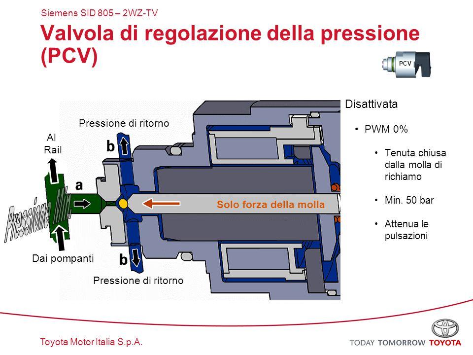 Toyota Motor Italia S.p.A. Disattivata PWM 0% Tenuta chiusa dalla molla di richiamo Min. 50 bar Attenua le pulsazioni Pressione di ritorno Solo forza