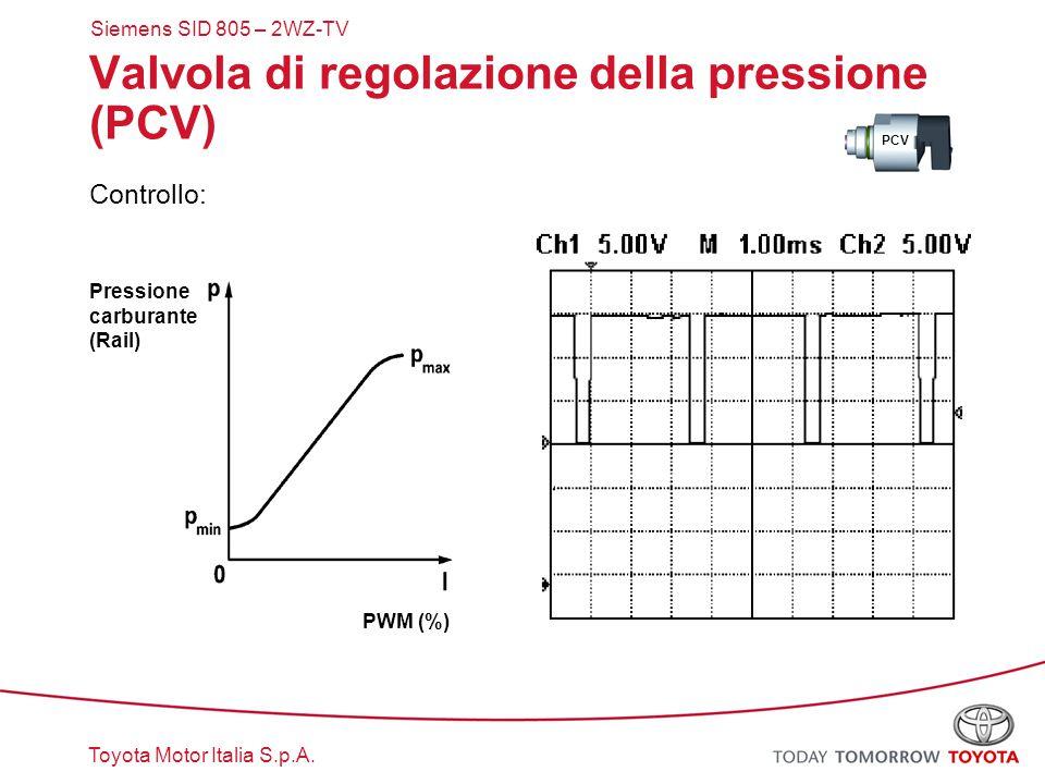Toyota Motor Italia S.p.A. PWM (%) Pressione carburante (Rail) Siemens SID 805 – 2WZ-TV Valvola di regolazione della pressione (PCV) PCV Controllo: