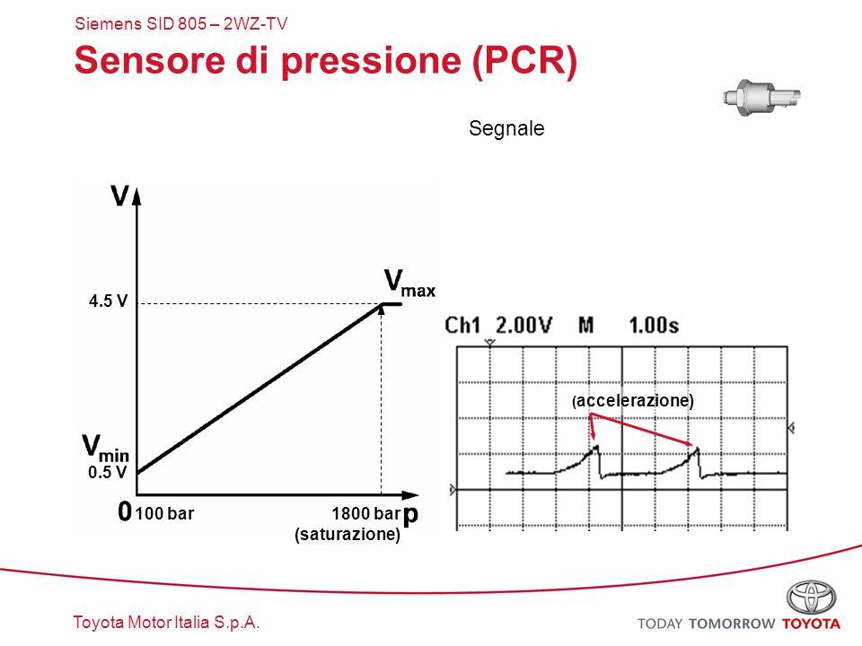 Toyota Motor Italia S.p.A. Sensore di pressione (PCR) Segnale 0.5 V 4.5 V 1800 bar (saturazione) ( accelerazione) 100 bar Siemens SID 805 – 2WZ-TV