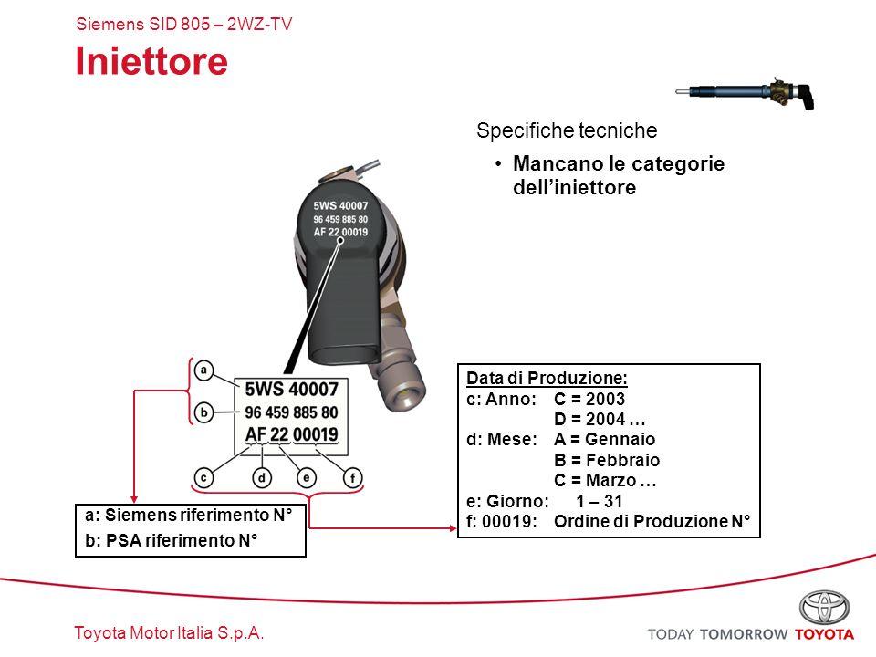 Toyota Motor Italia S.p.A. Specifiche tecniche Mancano le categorie dell'iniettore Iniettore Siemens SID 805 – 2WZ-TV Data di Produzione: c: Anno: C =