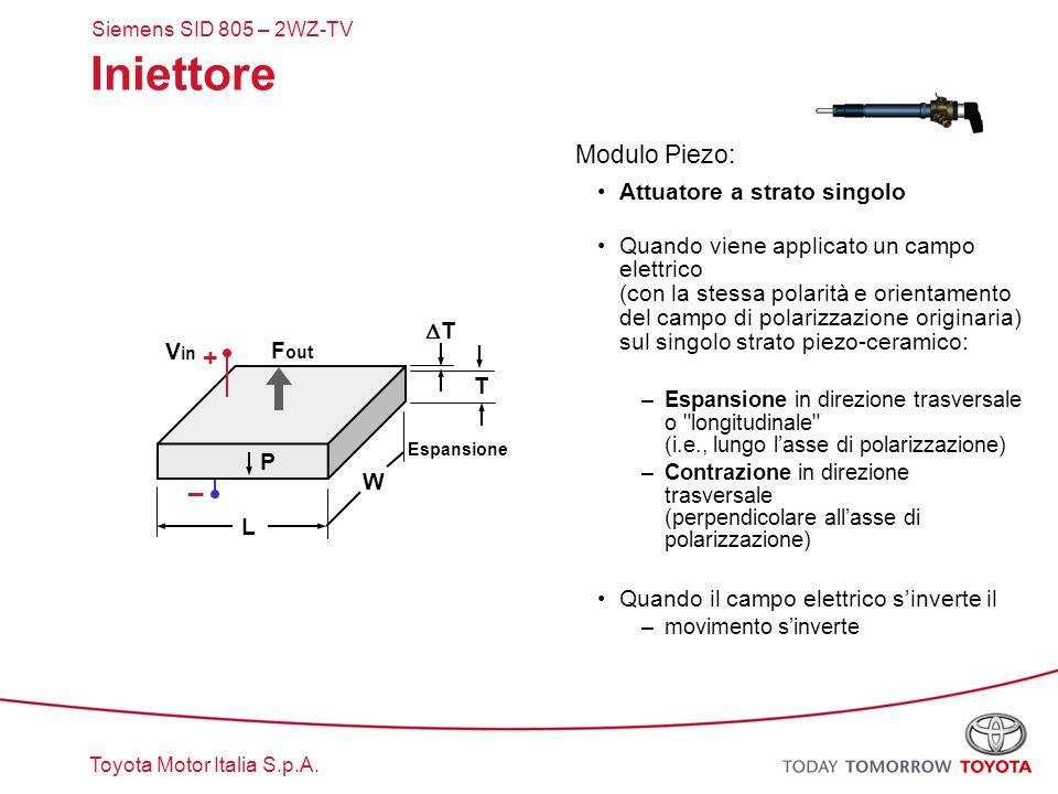 Toyota Motor Italia S.p.A. Iniettore Modulo Piezo: Attuatore a strato singolo Quando viene applicato un campo elettrico (con la stessa polarità e orie