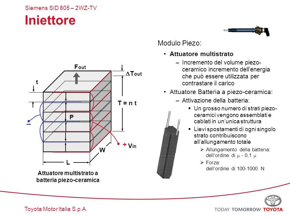 Toyota Motor Italia S.p.A. Iniettore Modulo Piezo: Attuatore multistrato –Incremento del volume piezo- ceramico incremento dell'energia che può essere