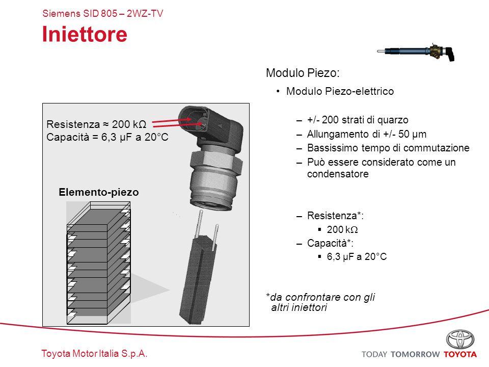 Toyota Motor Italia S.p.A. Iniettore Modulo Piezo: Modulo Piezo-elettrico –+/- 200 strati di quarzo –Allungamento di +/- 50 μm –Bassissimo tempo di co