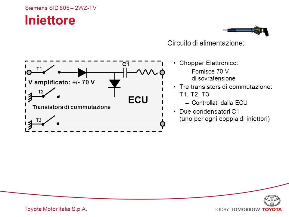 Toyota Motor Italia S.p.A. Iniettore Circuito di alimentazione: Chopper Elettronico: –Fornisce 70 V di sovratensione Tre transistors di commutazione: