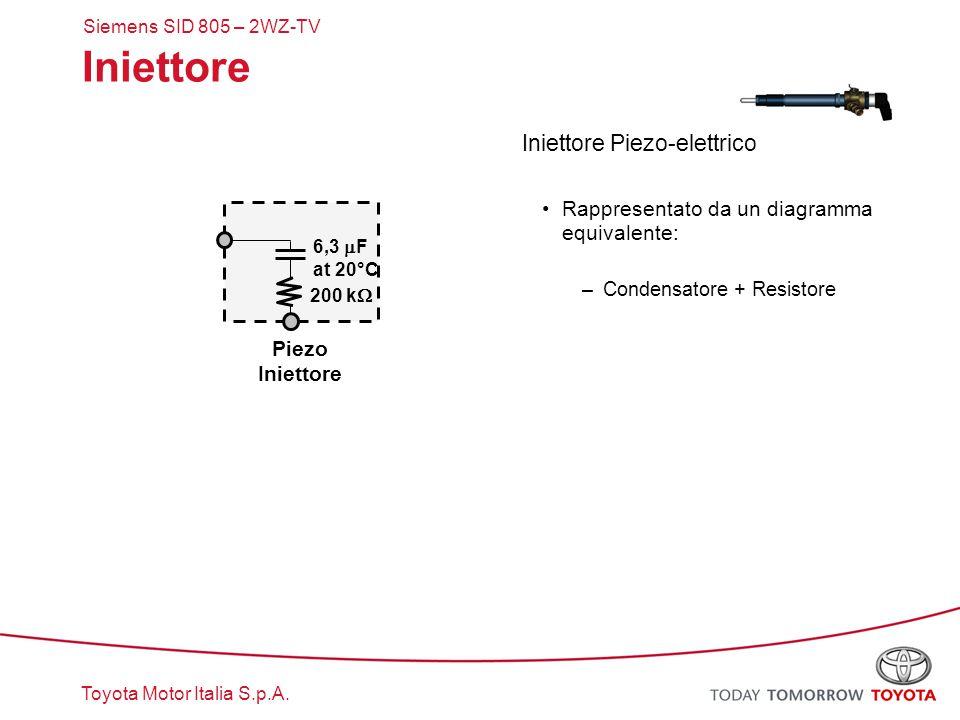 Toyota Motor Italia S.p.A. Iniettore Iniettore Piezo-elettrico Rappresentato da un diagramma equivalente: –Condensatore + Resistore Piezo Iniettore 6,