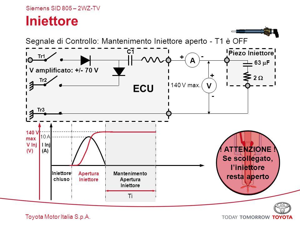 Toyota Motor Italia S.p.A. Iniettore Segnale di Controllo: Mantenimento Iniettore aperto - T1 è OFF ECU A V I Inj (A) V Inj (V) + + - - Tr2 140 V max