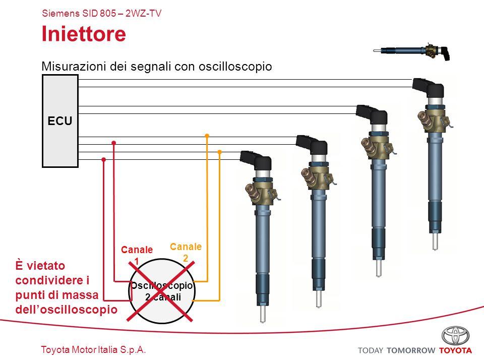 Toyota Motor Italia S.p.A. Oscilloscopio 2 canali È vietato condividere i punti di massa dell'oscilloscopio Iniettore Misurazioni dei segnali con osci