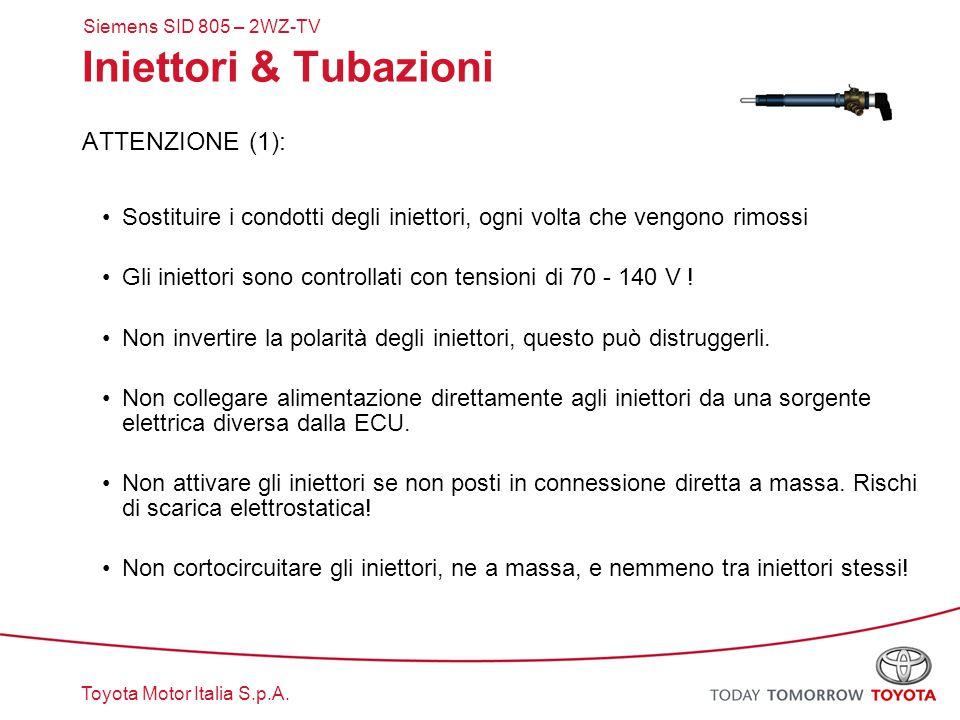 Toyota Motor Italia S.p.A. Iniettori & Tubazioni ATTENZIONE (1): Sostituire i condotti degli iniettori, ogni volta che vengono rimossi Gli iniettori s