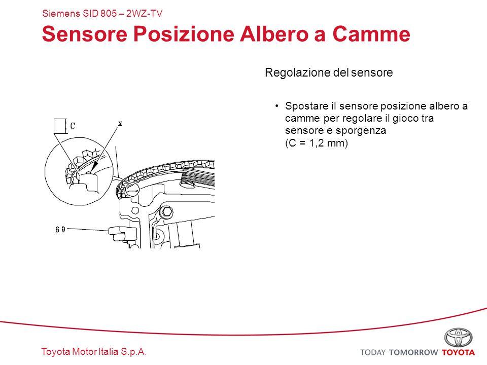 Toyota Motor Italia S.p.A. Sensore Posizione Albero a Camme Regolazione del sensore Spostare il sensore posizione albero a camme per regolare il gioco