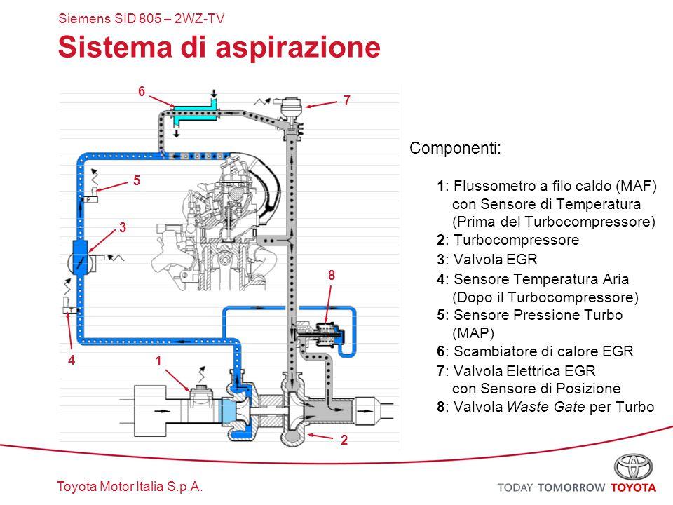Toyota Motor Italia S.p.A. Sistema di aspirazione Componenti: 1: Flussometro a filo caldo (MAF) con Sensore di Temperatura (Prima del Turbocompressore