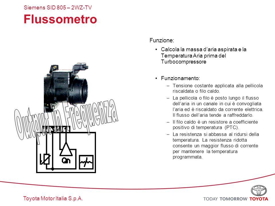 Toyota Motor Italia S.p.A. Flussometro Funzione: Calcola la massa d'aria aspirata e la Temperatura Aria prima del Turbocompressore Funzionamento: –Ten