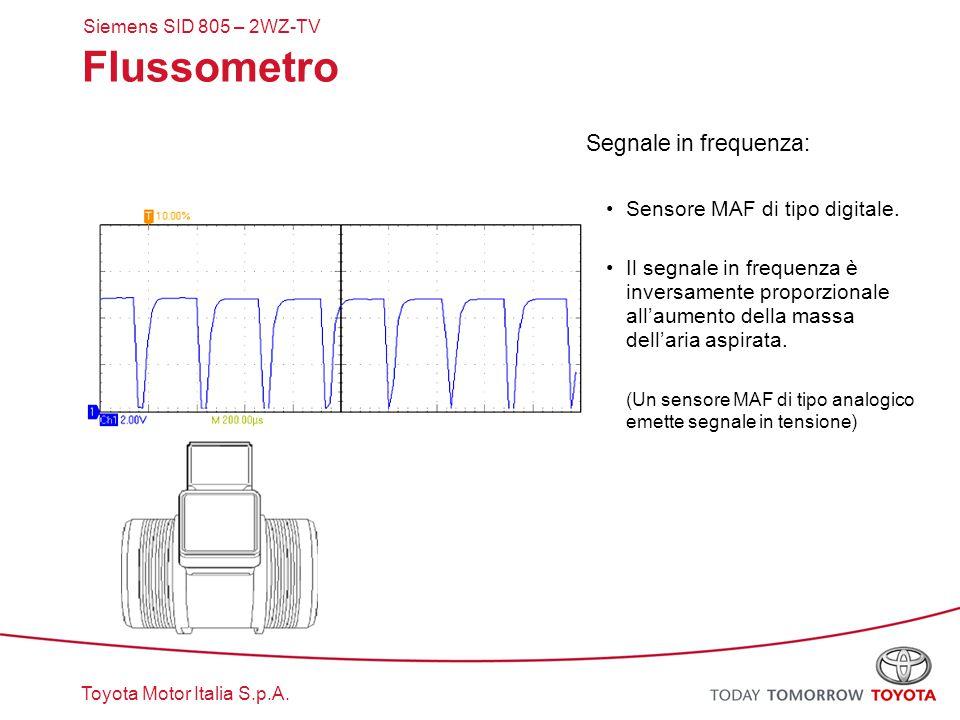 Toyota Motor Italia S.p.A. Flussometro Segnale in frequenza: Sensore MAF di tipo digitale. Il segnale in frequenza è inversamente proporzionale all'au