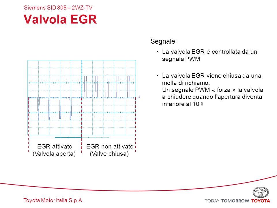 Toyota Motor Italia S.p.A. EGR non attivato (Valve chiusa) EGR attivato (Valvola aperta) Valvola EGR Segnale: La valvola EGR è controllata da un segna