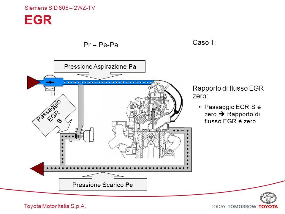 Toyota Motor Italia S.p.A. EGR Caso 1: Rapporto di flusso EGR zero: Passaggio EGR S è zero  Rapporto di flusso EGR è zero Pr = Pe-Pa Siemens SID 805