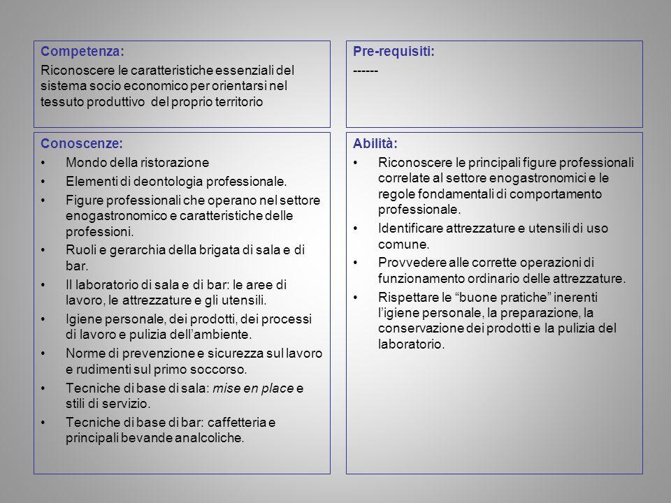 Competenza: Riconoscere le caratteristiche essenziali del sistema socio economico per orientarsi nel tessuto produttivo del proprio territorio Pre-req