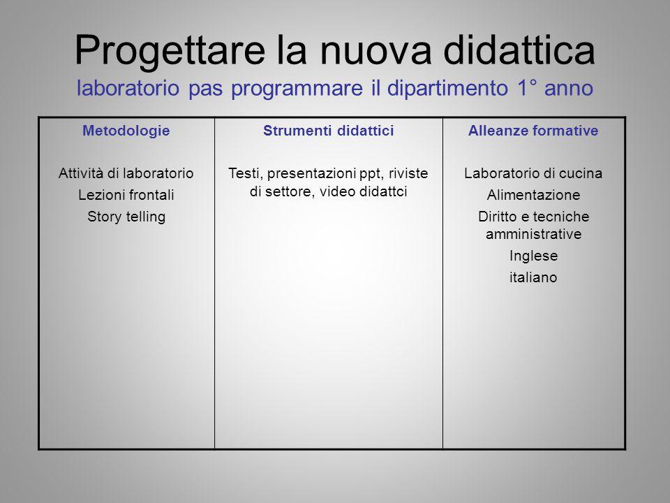 Progettare la nuova didattica laboratorio pas programmare il dipartimento 1° anno Metodologie Attività di laboratorio Lezioni frontali Story telling S