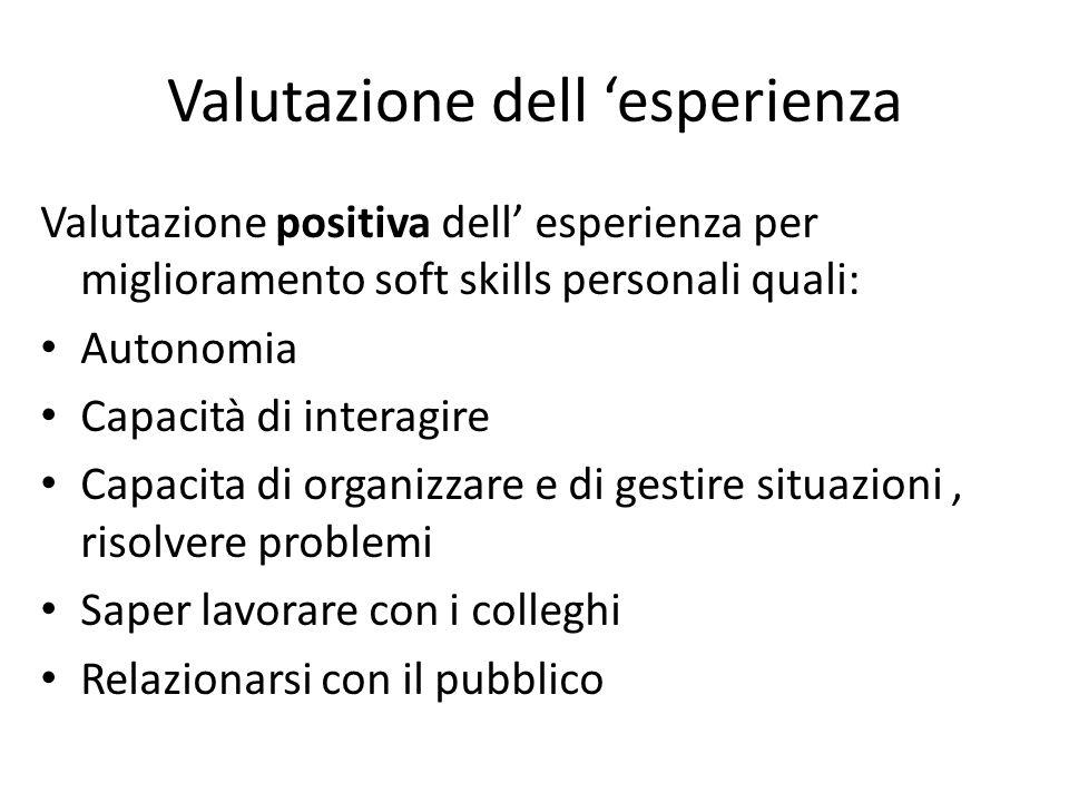 Valutazione dell 'esperienza Valutazione positiva dell' esperienza per miglioramento soft skills personali quali: Autonomia Capacità di interagire Capacita di organizzare e di gestire situazioni, risolvere problemi Saper lavorare con i colleghi Relazionarsi con il pubblico
