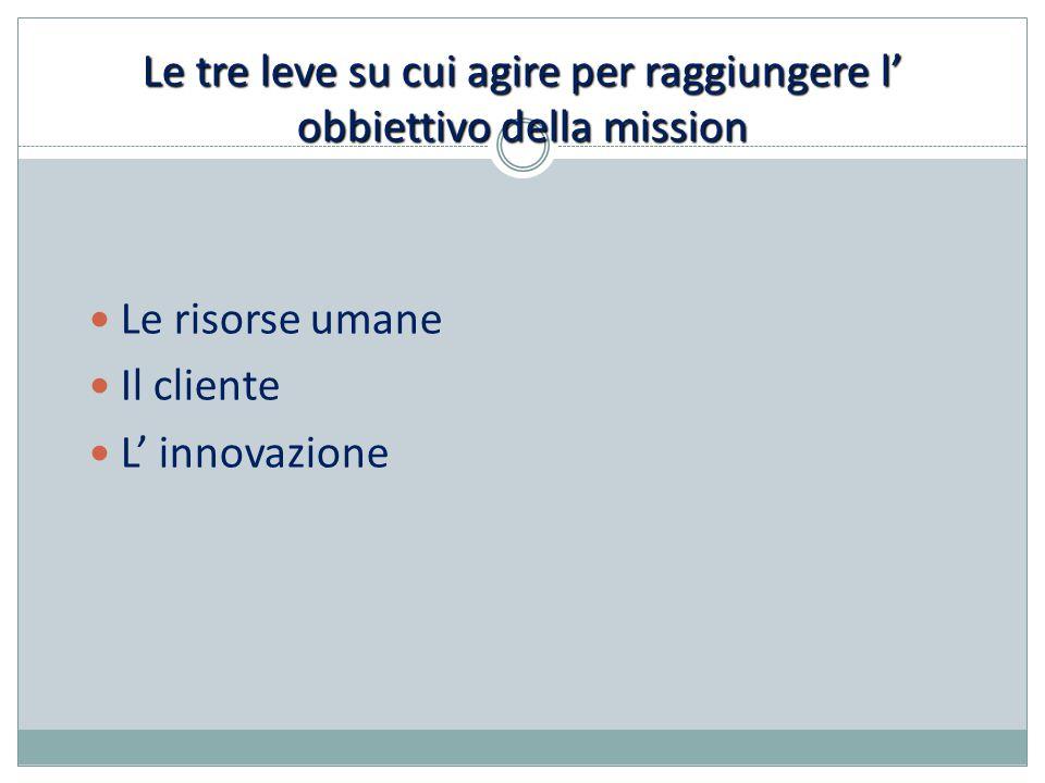 Le tre leve su cui agire per raggiungere l' obbiettivo della mission Le risorse umane Il cliente L' innovazione