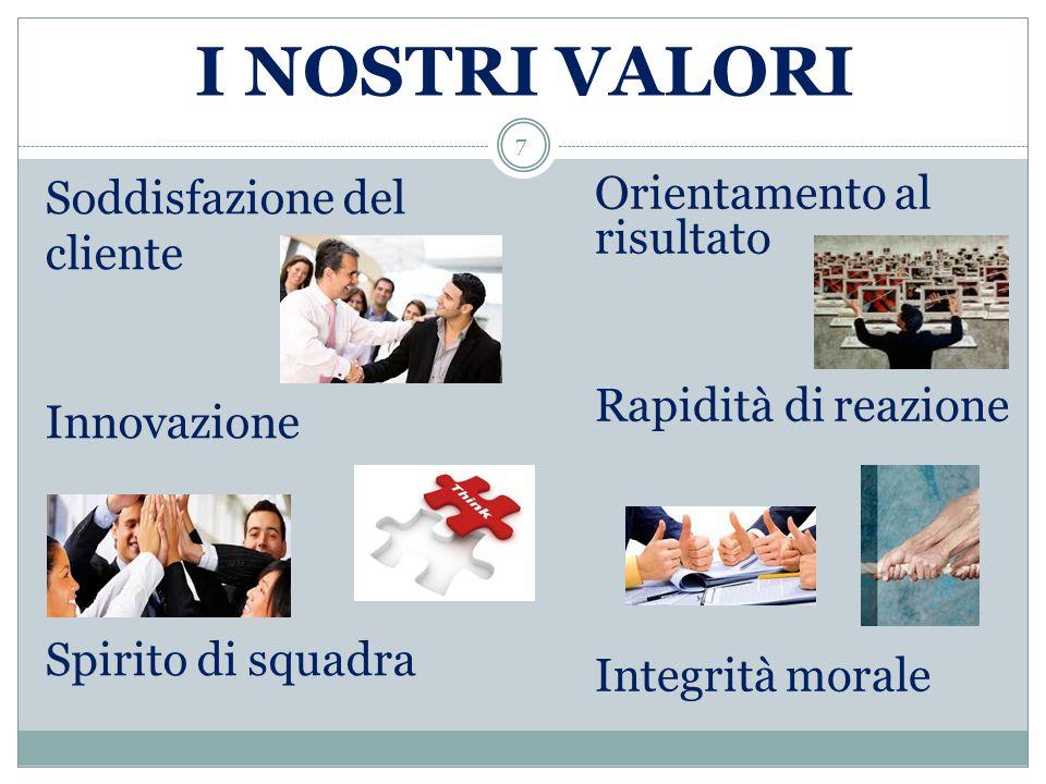 I NOSTRI VALORI 7 Soddisfazione del cliente Innovazione Spirito di squadra Orientamento al risultato Rapidità di reazione Integrità morale