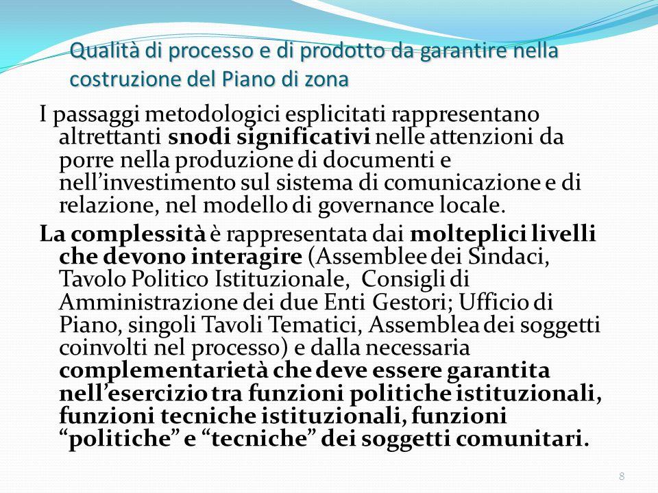 8 Qualità di processo e di prodotto da garantire nella costruzione del Piano di zona I passaggi metodologici esplicitati rappresentano altrettanti snodi significativi nelle attenzioni da porre nella produzione di documenti e nell'investimento sul sistema di comunicazione e di relazione, nel modello di governance locale.