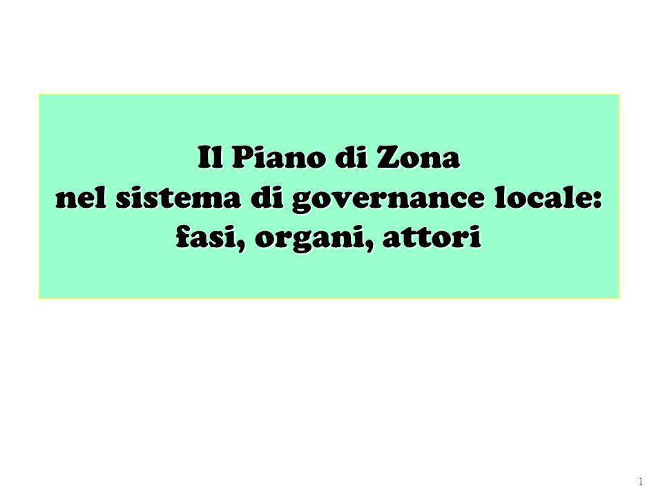 Il Piano di Zona nel sistema di governance locale: fasi, organi, attori 1
