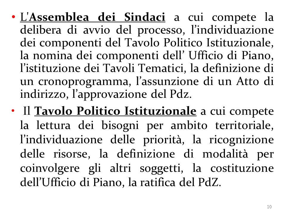 10 L'Assemblea dei Sindaci a cui compete la delibera di avvio del processo, l'individuazione dei componenti del Tavolo Politico Istituzionale, la nomi