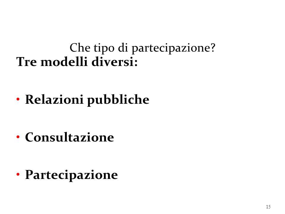 Che tipo di partecipazione? Tre modelli diversi: Relazioni pubbliche Consultazione Partecipazione 15