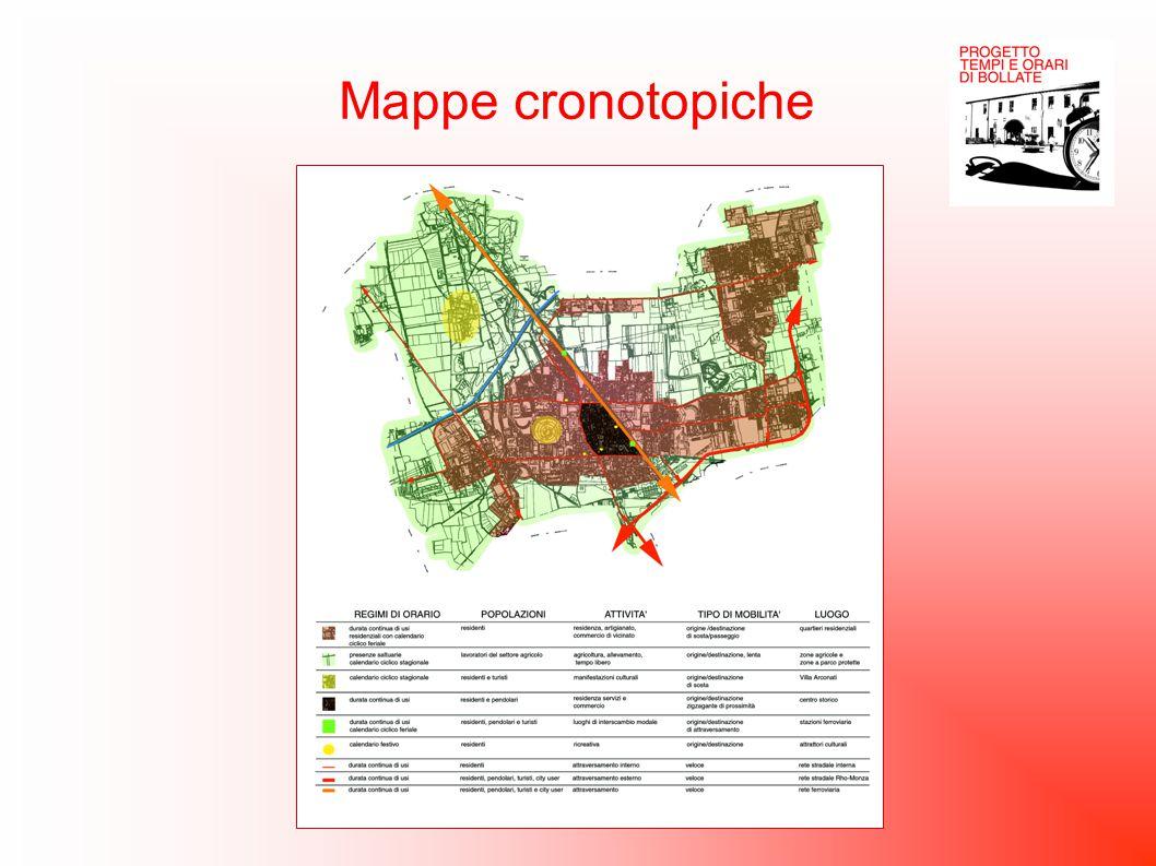 Mappe cronotopiche