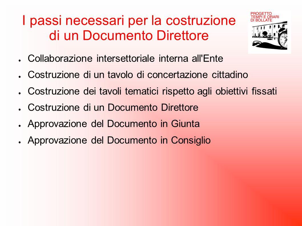 I passi necessari per la costruzione di un Documento Direttore ● Collaborazione intersettoriale interna all'Ente ● Costruzione di un tavolo di concert