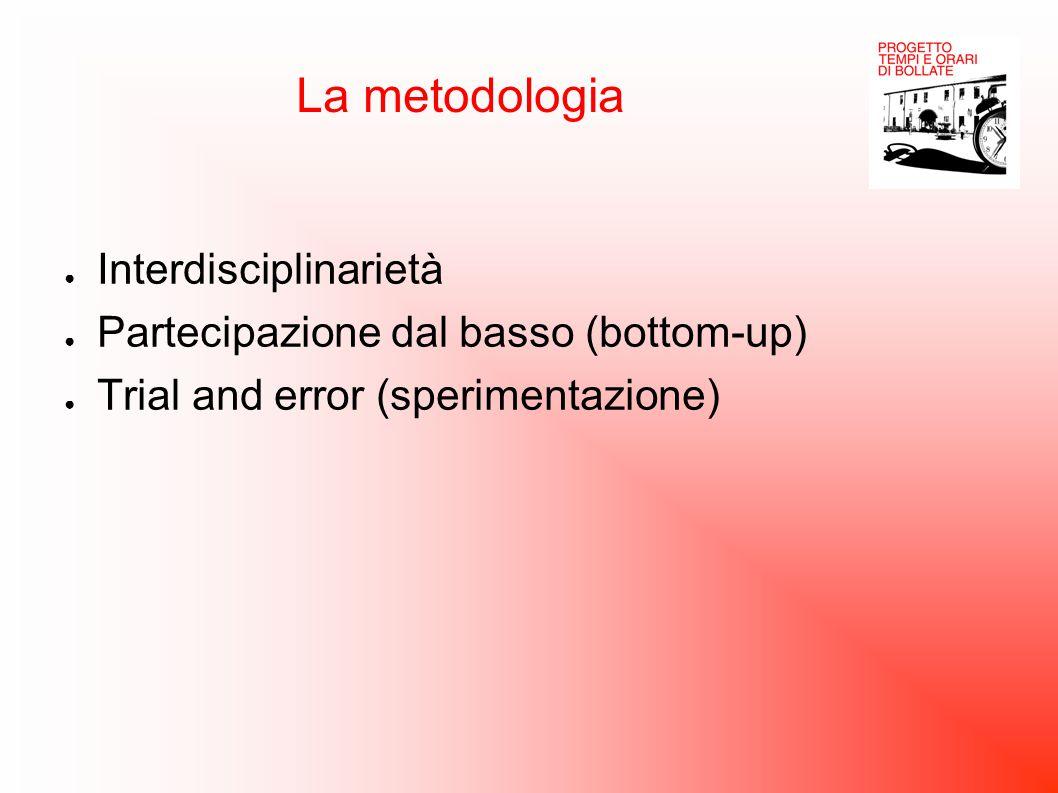 La metodologia ● Interdisciplinarietà ● Partecipazione dal basso (bottom-up) ● Trial and error (sperimentazione)
