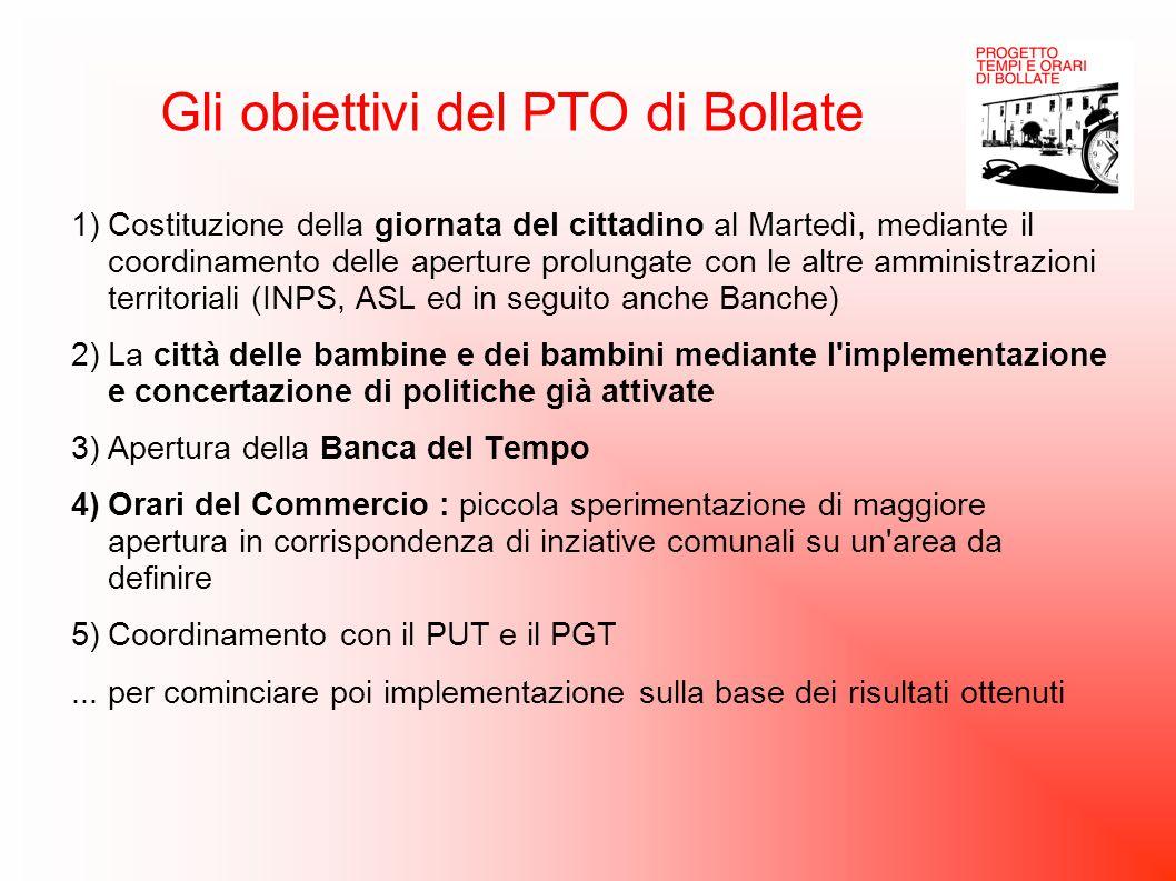 Gli obiettivi del PTO di Bollate 1)Costituzione della giornata del cittadino al Martedì, mediante il coordinamento delle aperture prolungate con le al