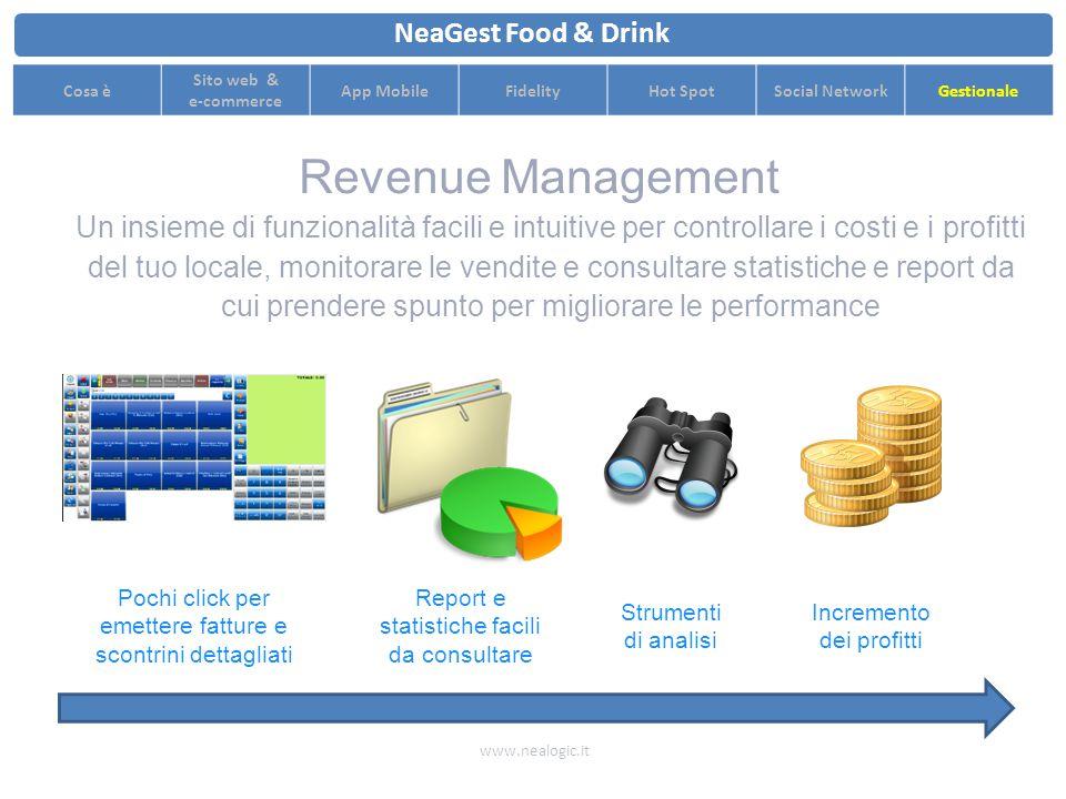 www.nealogic.it NeaGest Food & Drink Cosa è Sito web & e-commerce App MobileFidelityHot SpotSocial NetworkGestionale Gestionale & Punto cassa