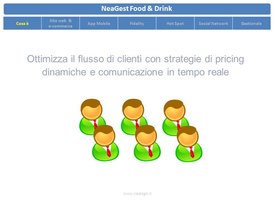 I clienti possono prenotare il tavolo o la pizza a domicilio direttamente dal sito web www.nealogic.it NeaGest Food & Drink Cosa è Sito web & e-commerce App MobileFidelityHot SpotSocial NetworkGestionale PRENOTAZIONE DAL SITO WEB