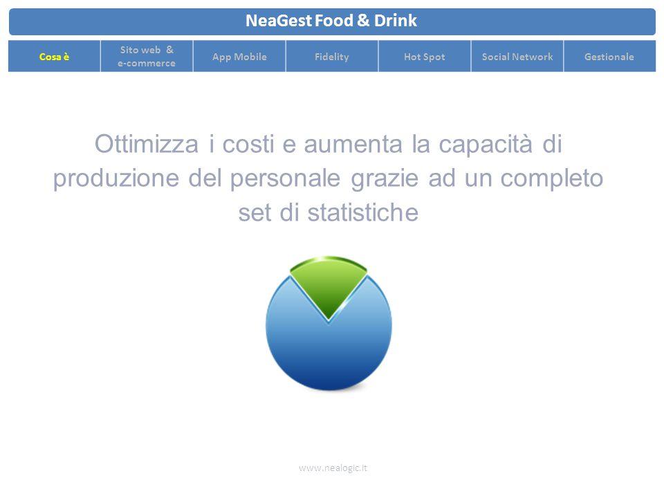 Ottimizza i costi e aumenta la capacità di produzione del personale grazie ad un completo set di statistiche www.nealogic.it NeaGest Food & Drink Cosa è Sito web & e-commerce App MobileFidelityHot SpotSocial NetworkGestionale